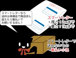 00_site_cap05